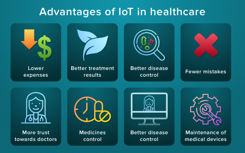 Internet of Things Future In Healthcare