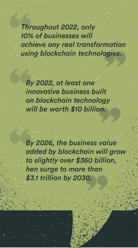 Data shows small business revolution with blockchain