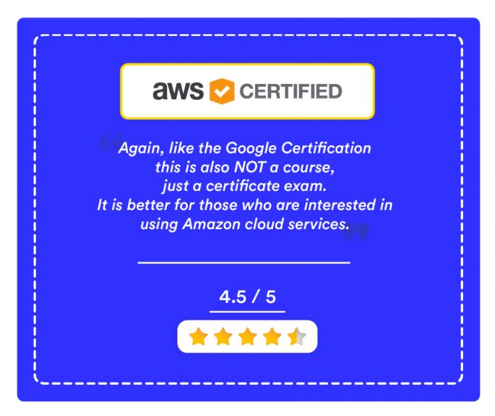 Aws Certified Machine Learning - Specialty Certification