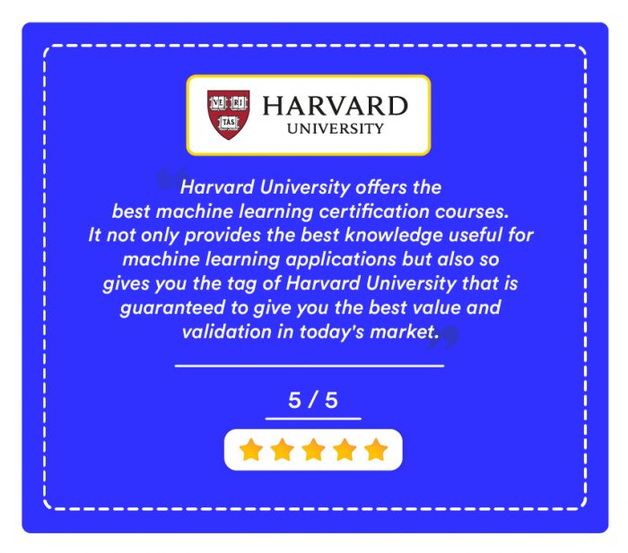 Machine Learning Certificate Course By Harvard University