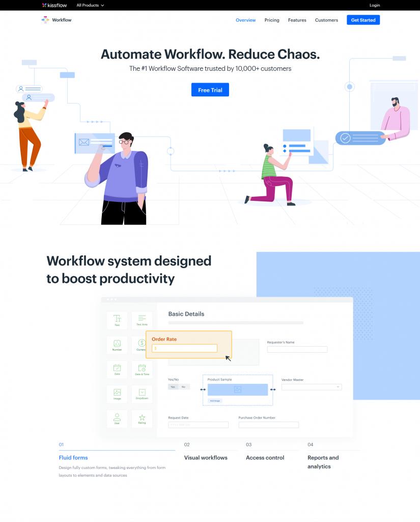 Kissflow is one of the best low code platform